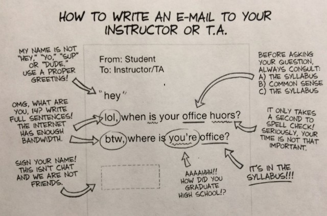 How to write an E-mail